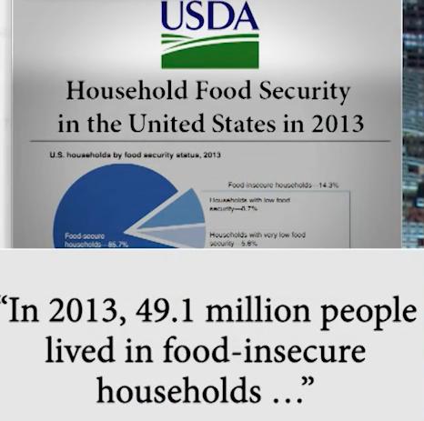 Food Waste Newsfeed